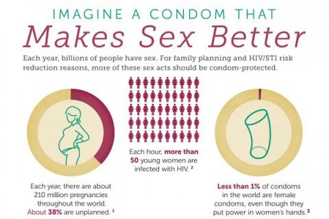 sex better