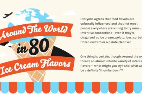 În jurul lumii cu 80 de arome de înghețată