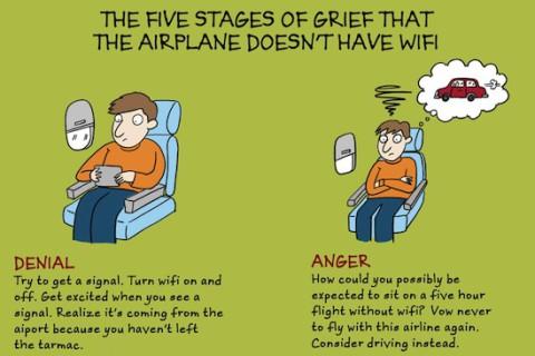 Zborul cu avionul și senzațiile trăite