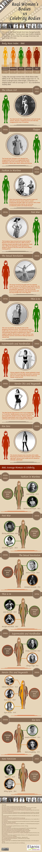 trup feminin1