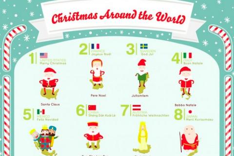 Cum este sărbătorit Crăciunul în jurul lumii