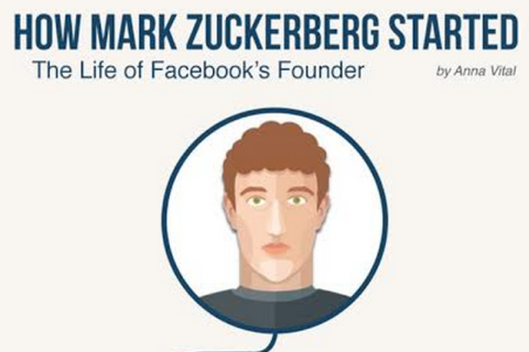 Main Zuckerberg