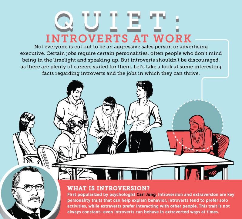 introvertiti