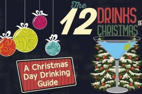 Cele mai indicate și delicioase băuturi pentru Crăciun