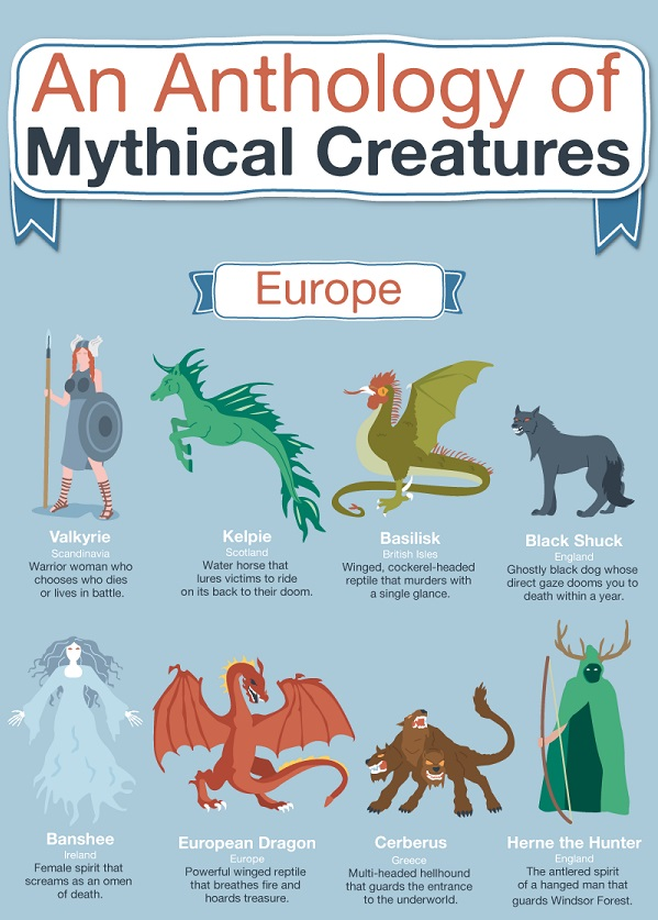 Creaturile mitice și farmecul lor