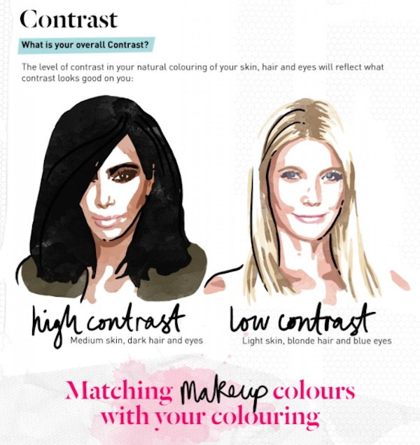 how-to-choose-the-right-makeup-beauty-tips-4